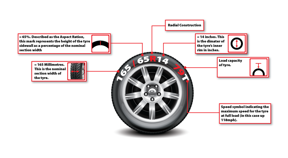 tyre_sizing_chart